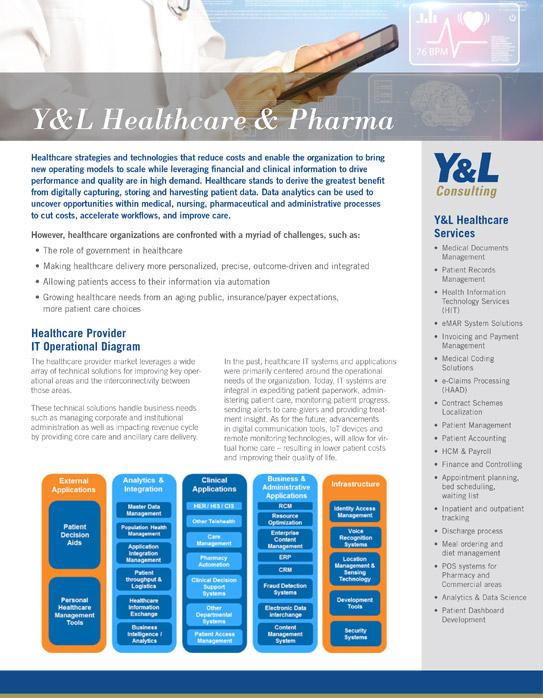 Health care Case Study