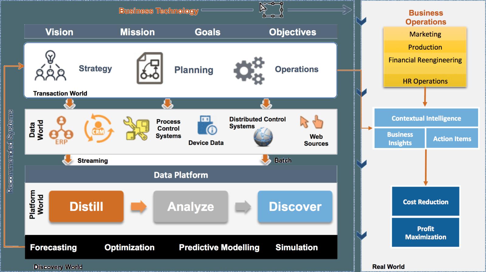 Analytics Data Science Image 01