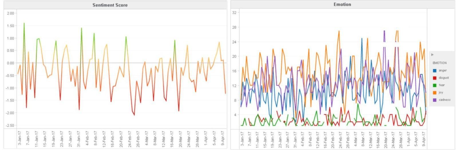 Big Data Chart Graphic