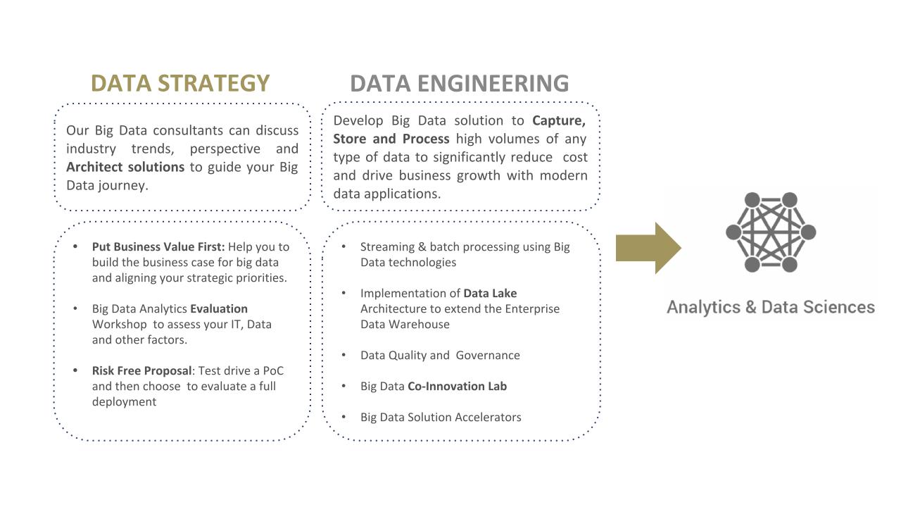 Big Data Infographic 1