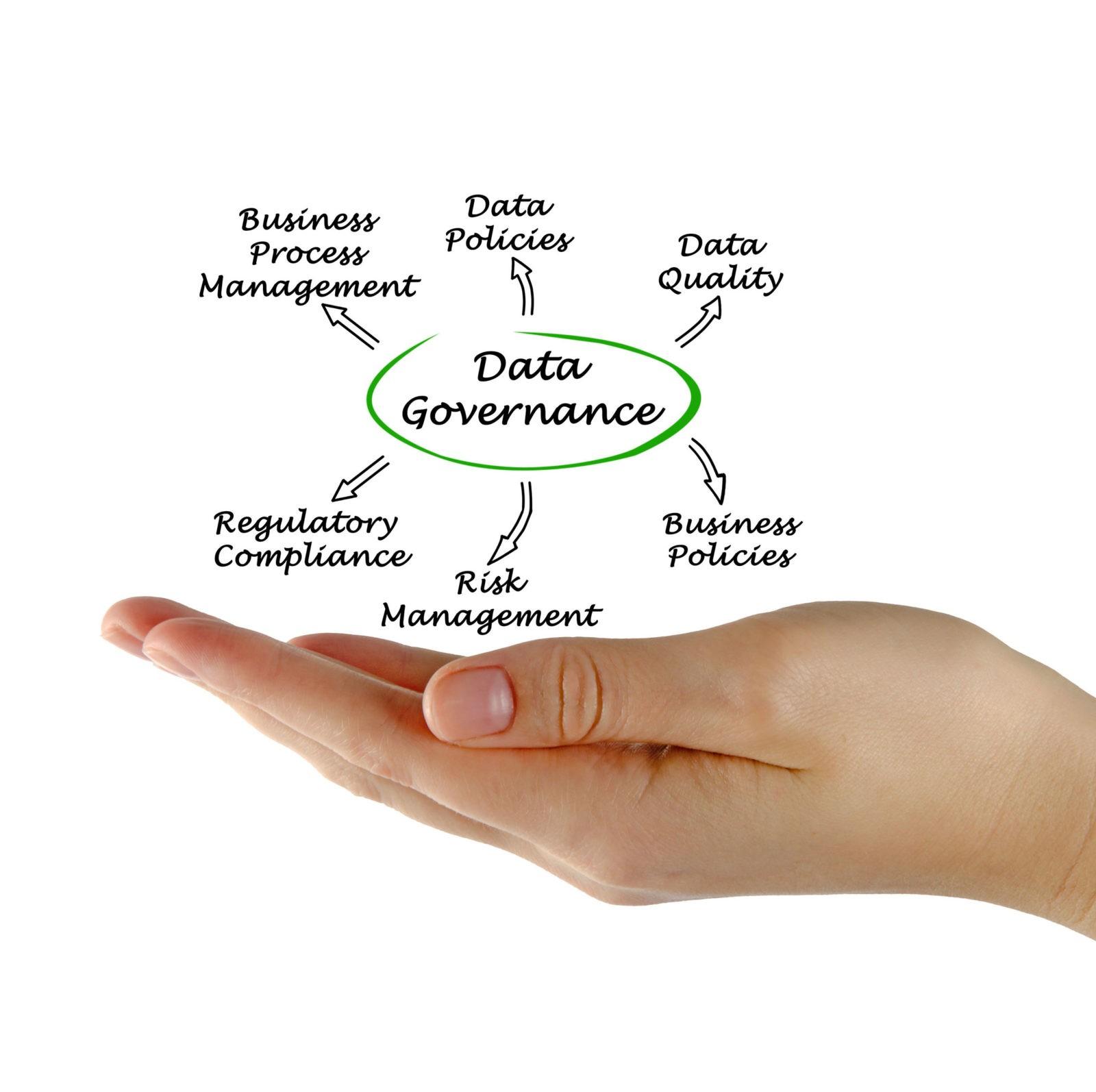 Data Governance Image