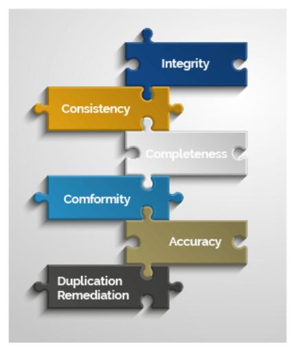 Key Policies Image